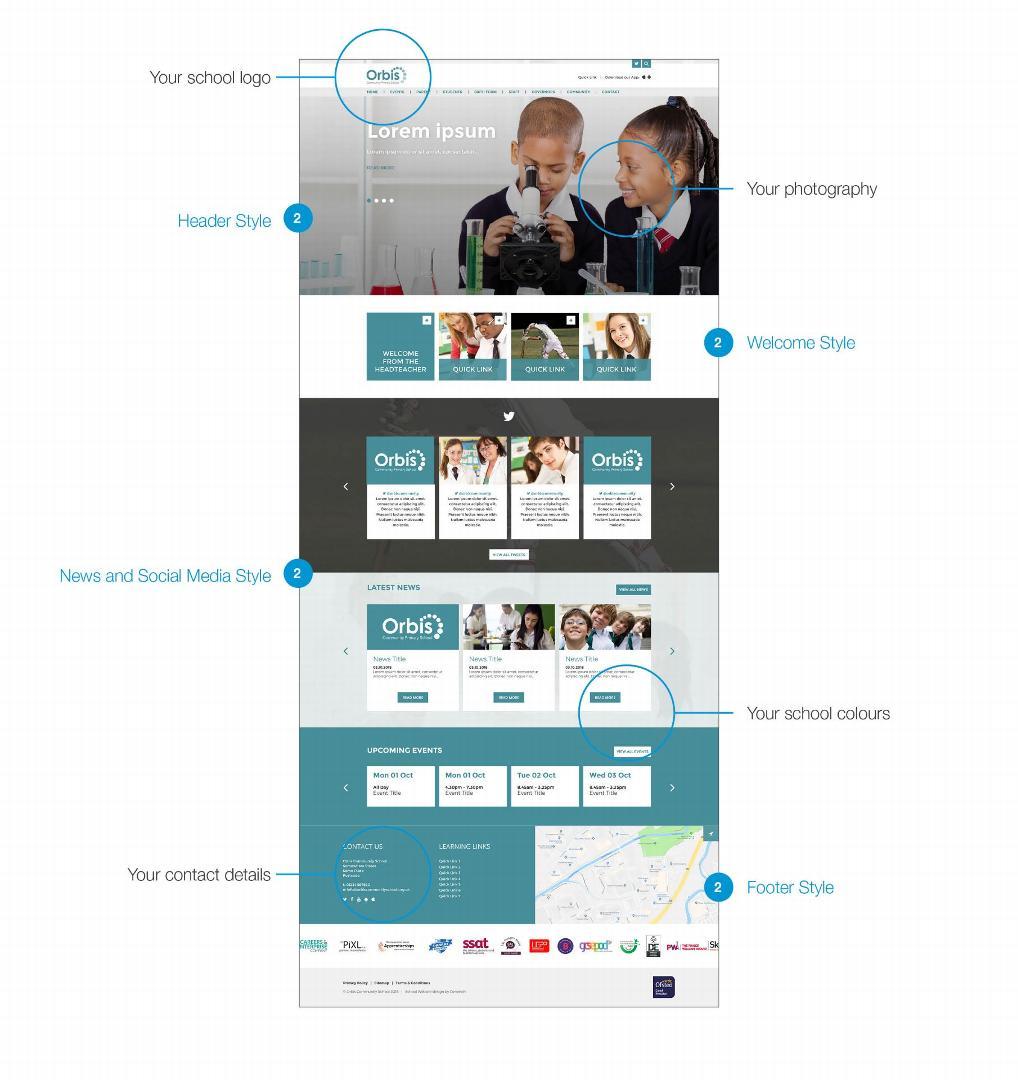 school website themes