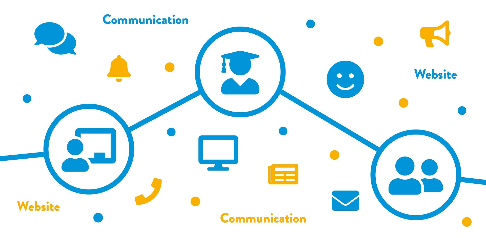 communication_banner.jpg